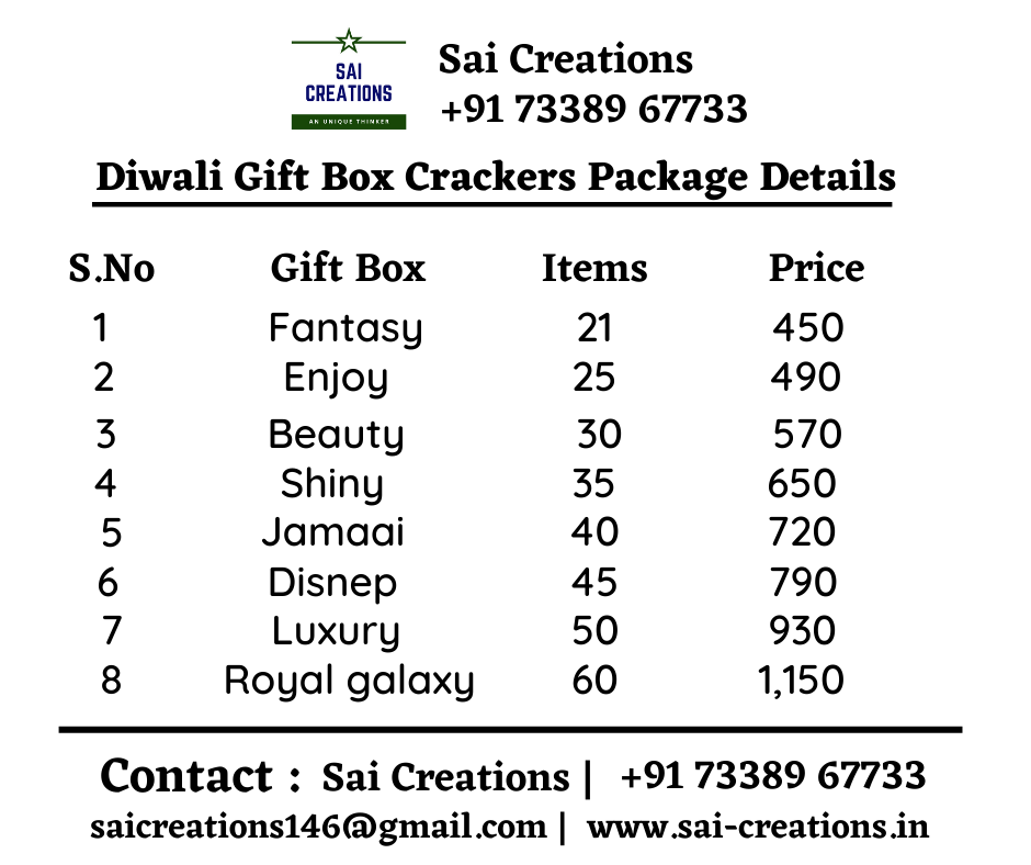 Get the Best Offers on your Diwali Crackers!!!